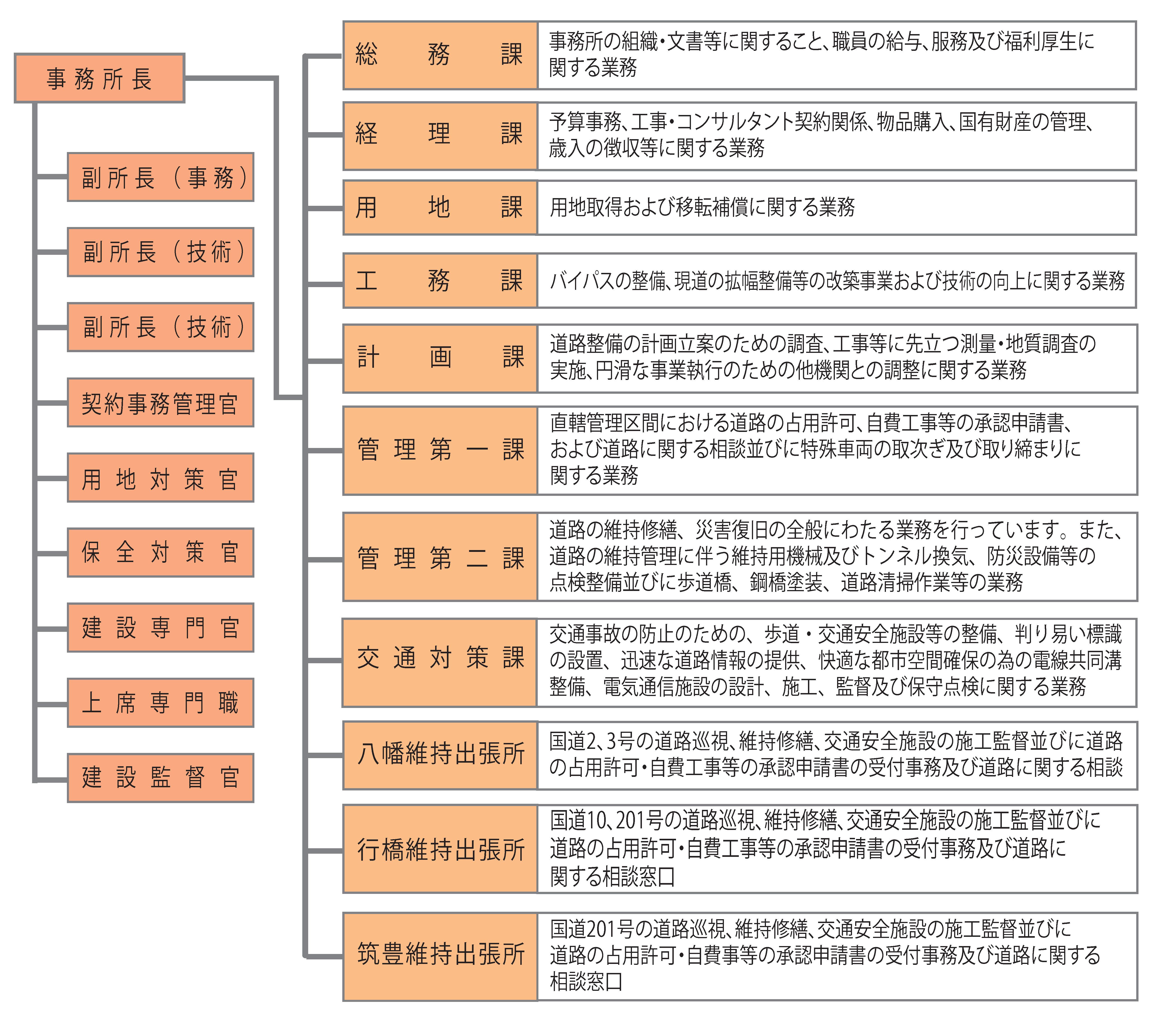 入札 情報 サービス 愛知 県
