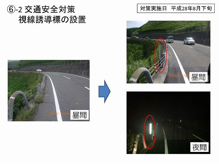 �E-2交通安全対策